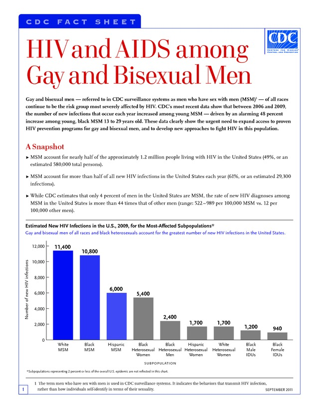 bisexual gay sex Pics cdc men gay fact bisexual aids docs orig among hiv sheet