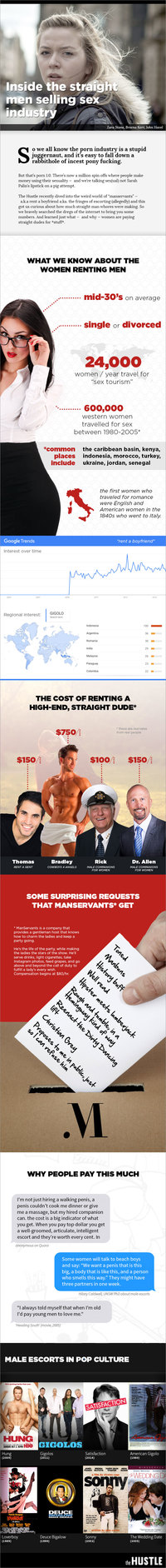 straight men photos assets sexinfographic inside straight men selling industry